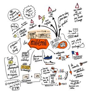 sketchnotes_milemil_800x800